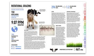 RotationalGrazing